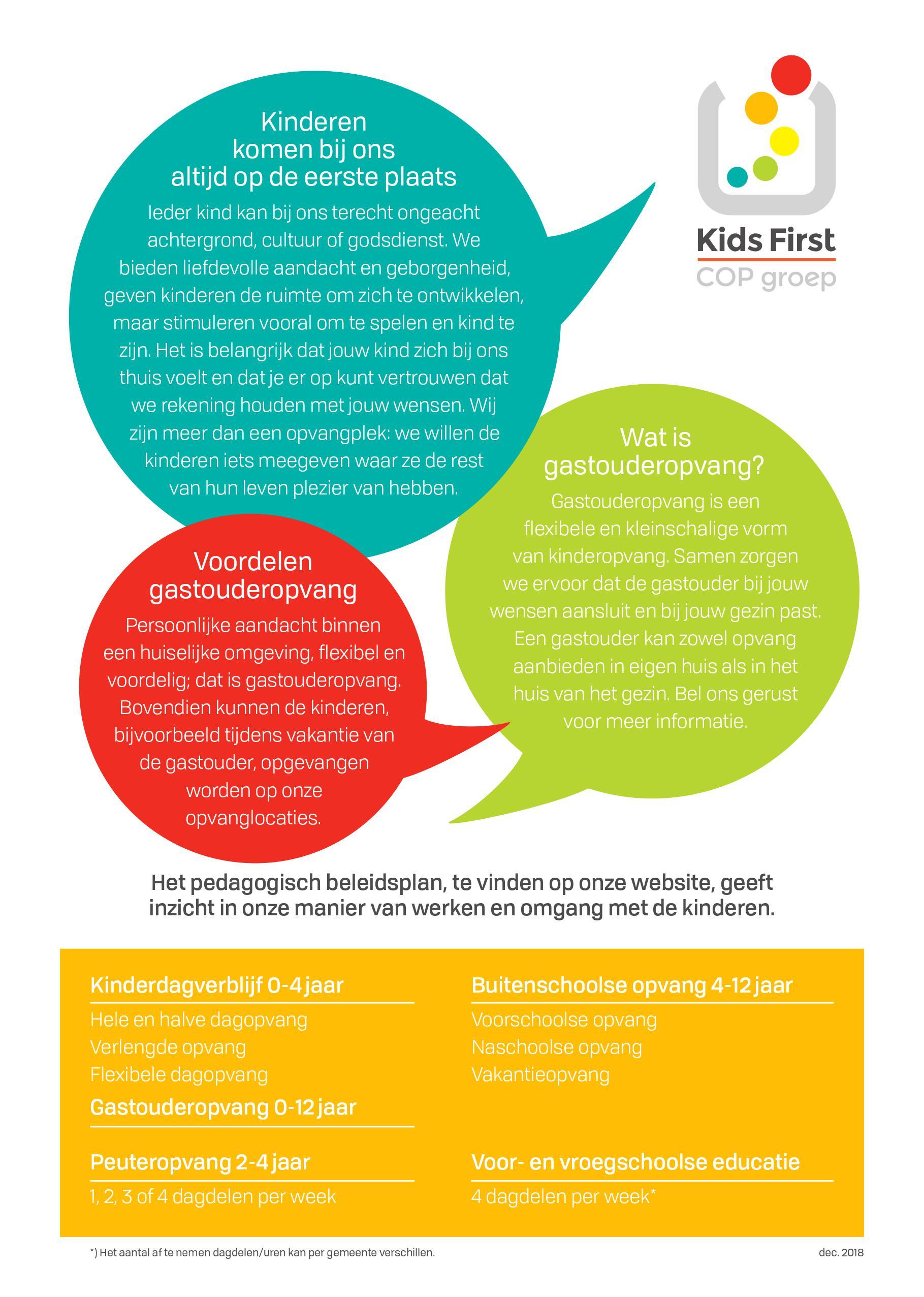 Gastouderopvang 0 - 12 jaar Kids First COP groep info